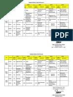 Jadwal Teleconference Dan Chat Forum