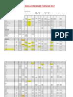 Februari 2017 Price List Reseller Februari 2017