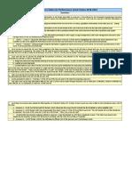 ''UttarPradesh_BUDAUN_PG18-19'' (3) orighnal.xls