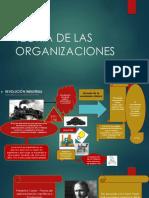 trabajo semana3 teoria de las organizaciones.pptx