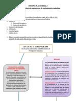 Actividad de Aprendizaje 1 Mecanismos de Participacion Ciudadana
