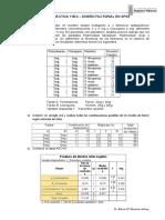 PRACTICA 11B- Diseño factorial en SPS(tarea 2)