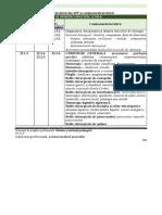 Module Incluse În Chirurgie Partea de Medic Si Asis Medical CHI I.I Sem I