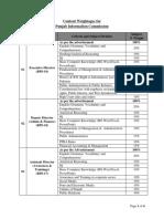 ContentsPIC.pdf