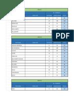 Listado Materiales Ferreteria Nacional 2019