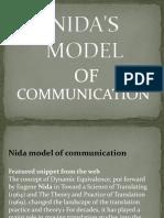NIDAS-MODEL.pptx
