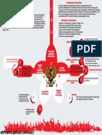 Miftahul Qoriah 08171041 Infografik