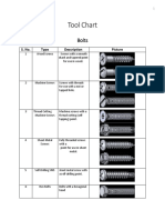 Tool Chart Final
