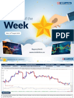 HDFC Technical Pick of the Week 13.08.19