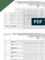 MRP FOREIGN LIQUOR 2017-18.pdf