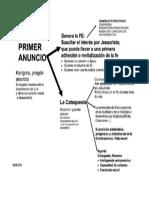 EL PRIMER ANUNCIO KERIGMA