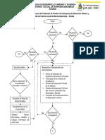 DiagramadeflujodelProcesodeTitulaciondePredios