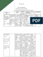 Matriz Rastreo Bibliografico