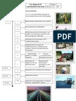 DP3 Dossier No2 Corrige Cle8979ac