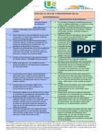 Cuadro Comparativo Pyp PDF