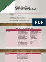 ACTIVIDAD 17 EVIDENCIA 2 CUADRO COMPARATIVO TRAZABILIDAD.pptx