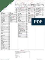 listeappart.pdf