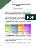ESTRATEGIAS DE SITENTABILIDAD PARA EL MANEJO DE RECURSOS HUMANOS.docx