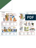 Vocabulaire- La Famille