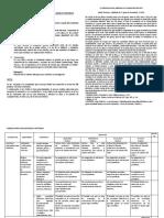 Guia Para La Elaboracion y Estructura Del Ensayo Historico