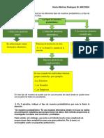 Martínez -Héctor -MuestreoProbabilistico .pdf