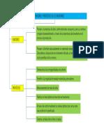 Funcion y Propositos de Los Inventarios Jcamilochaux
