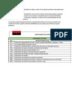 Agenda competitividad norte de santnader