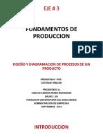Diapositivas Eje 3 Diseños de Produccion