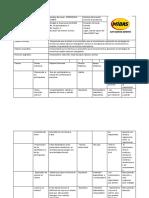 359336331-Plan-de-Sesion-Capacitacion-Cecy.docx