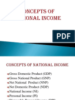 Concepts of National Income (Lecture)