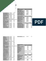 Selected Global Stocks  - September 22 2019
