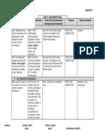 Development plan format