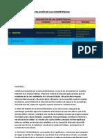 Evolucion de Las Competencias de Los Dcn