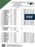 Circuito Nazionale Gravitalia 2019 - #3 Monte Alpet
