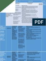 caso clinico y pae de fistula anal