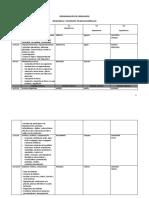 Programa Seminarios, Tb Chorrillos 2019.2