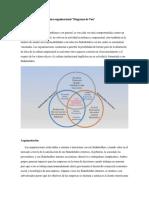 Los Stakeholders y La Cultura Organizacional