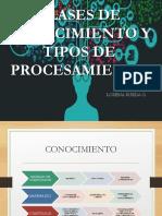 Lectura 2. Clases de Conocimiento y Tipos de Procesamiento (2)