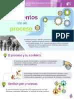 M2_S2_Elementos_de_un_proceso.pdf
