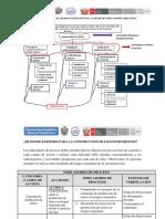 Orientaciones Para Elaborar Instrumentos - Ind. Objetivos