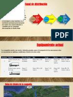 sistema de distribución exposicion.pptx