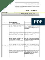 Culasi IPCR- Haziel S. Alfanta, RN Feb-June2017 3rd Ed