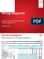 PROACE Wiring Diagram