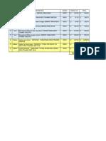 Informe Volquete Iveco Eurotrakker.xlsx