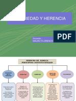 PROPIEDAD-Y-HERENCIA-Legis.pe_ (1).ppt