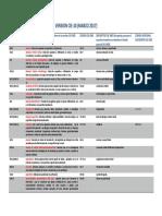 codificacion_tabla.pdf