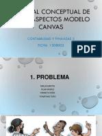 DIAPOSITIVAS MODELO CANVAS.pptx