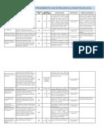 tramites_jpl.pdf