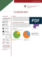 Jamshoro District Profile
