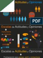 Escala de Actitudes y Opiniones